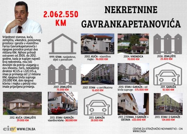 gavrankapetanovic_grafika