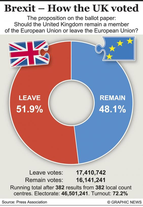 eu-result-graphic-2